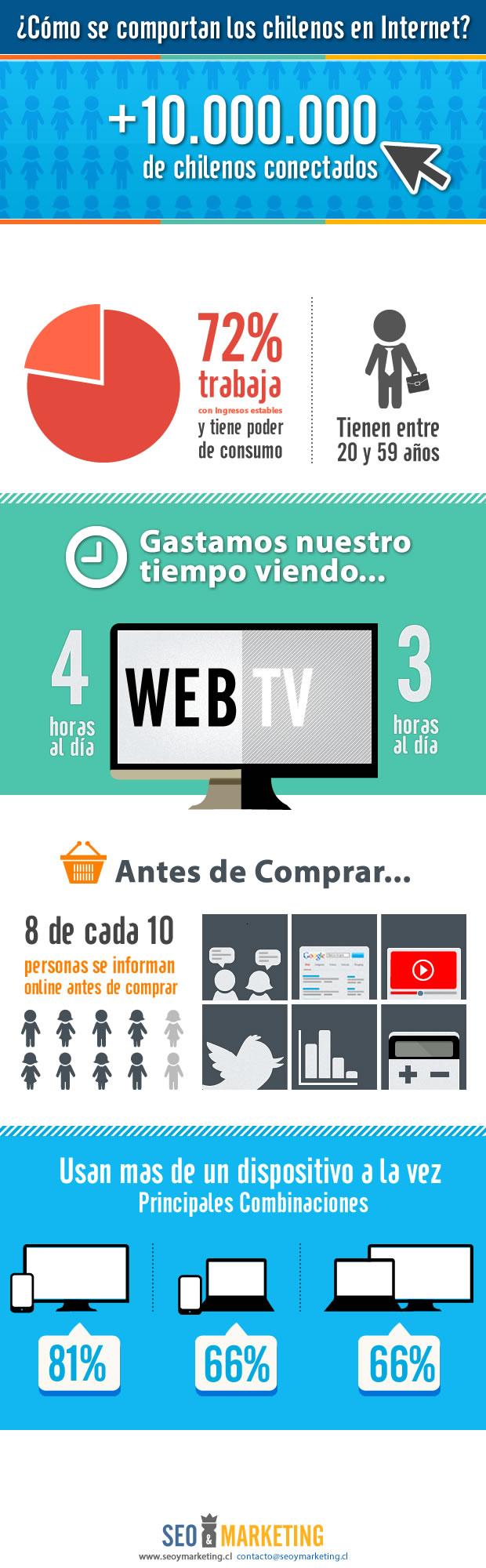 infografia-chile-en-la-web